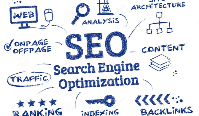 as melhores ferramentas para search engine optimization do wordpress