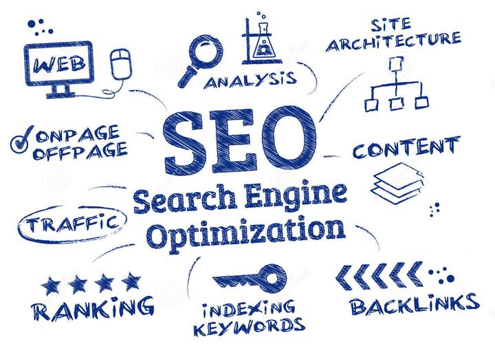 as melhores ferramentas para search engine optimization do wordpress